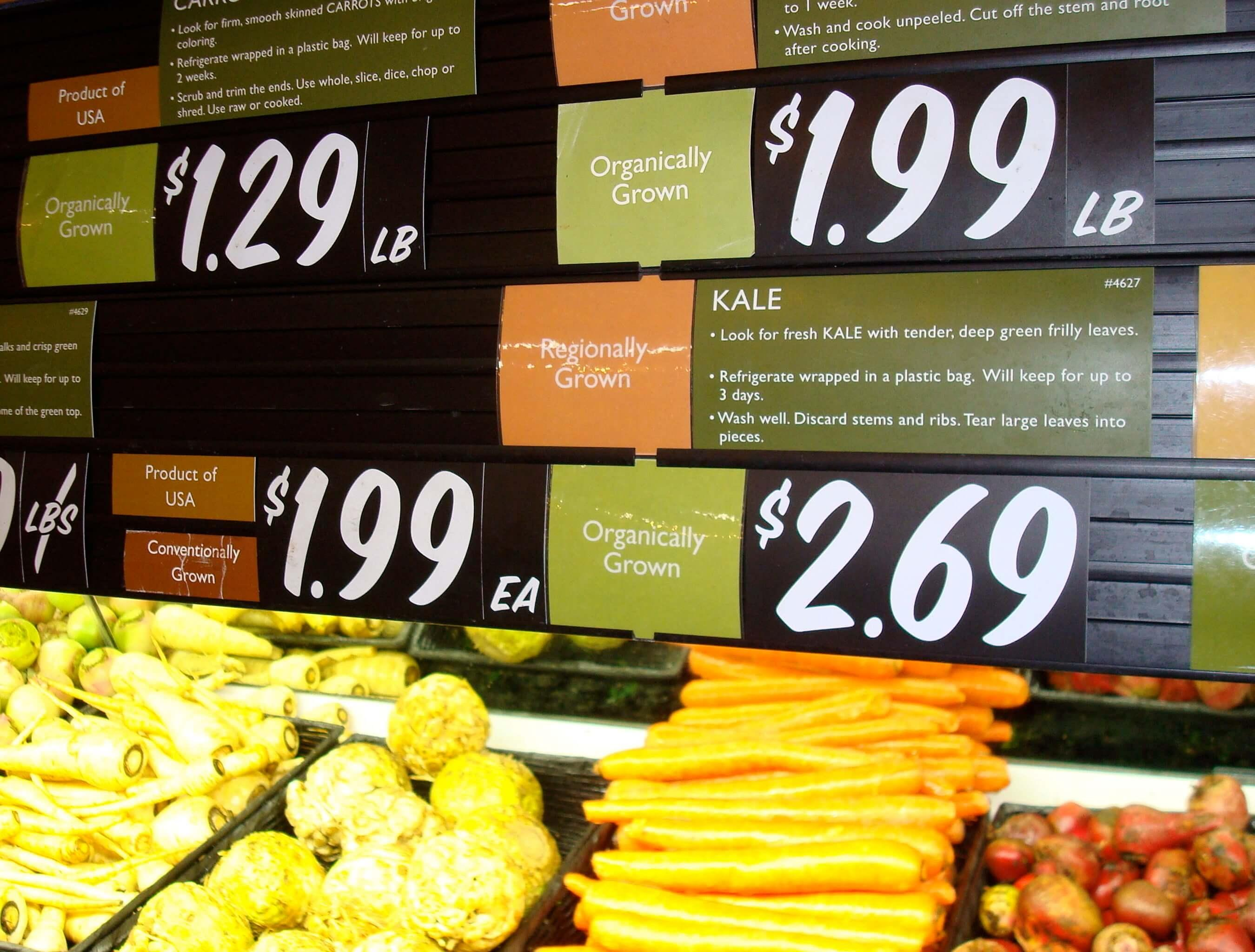 Average Prices For US Organic Food And B…