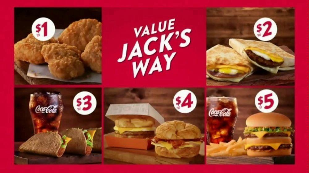 The Crystal Ball Tells All: Fast Food Al…